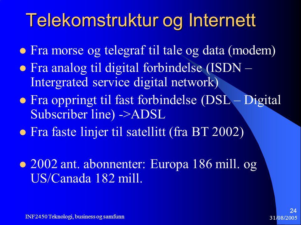31/08/2005 INF2450 Teknologi, business og samfunn 24 Telekomstruktur og Internett  Fra morse og telegraf til tale og data (modem)  Fra analog til digital forbindelse (ISDN – Intergrated service digital network)  Fra oppringt til fast forbindelse (DSL – Digital Subscriber line) ->ADSL  Fra faste linjer til satellitt (fra BT 2002)  2002 ant.
