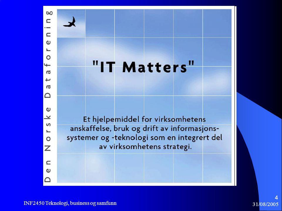 31/08/2005 INF2450 Teknologi, business og samfunn 25 Båndbredde Modem (analog)56Kb nedlasting, 48Kb oppl.
