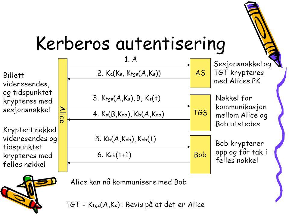 Kerberos autentisering Alice AS 1. A 2. K a (K s, K tgs (A,K s )) TGS 3. K tgs (A,K s ), B, K s (t) 4. K s (B,K ab ), K b (A,K ab ) 5. K b (A,K ab ),