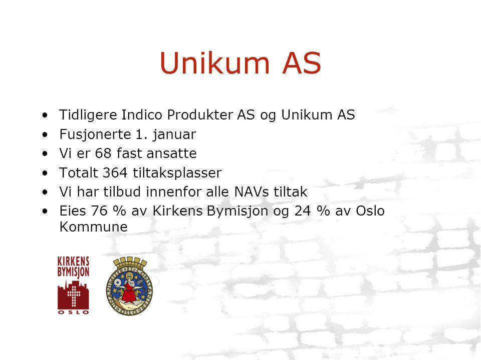 Unikum AS •Tidligere Indico Produkter AS og Unikum AS •Fusjonerte 1. januar •Vi er 68 fast ansatte •Totalt 364 tiltaksplasser •Vi har tilbud innenfor