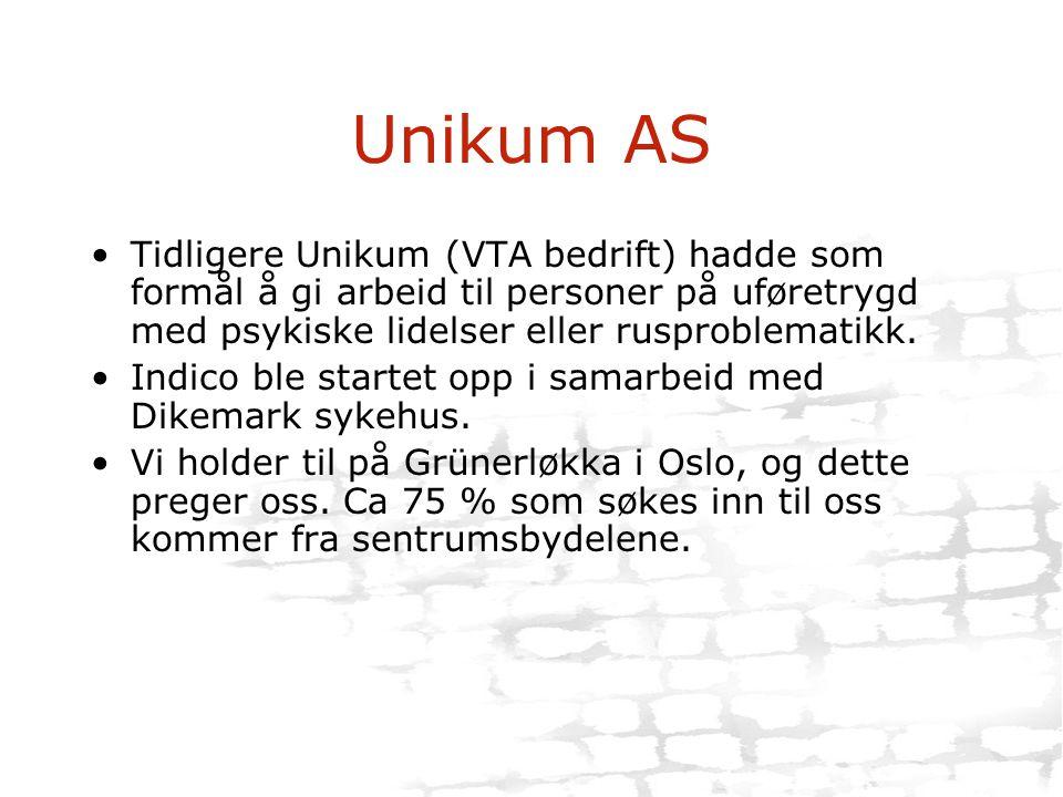 Unikum AS •Tidligere Unikum (VTA bedrift) hadde som formål å gi arbeid til personer på uføretrygd med psykiske lidelser eller rusproblematikk. •Indico