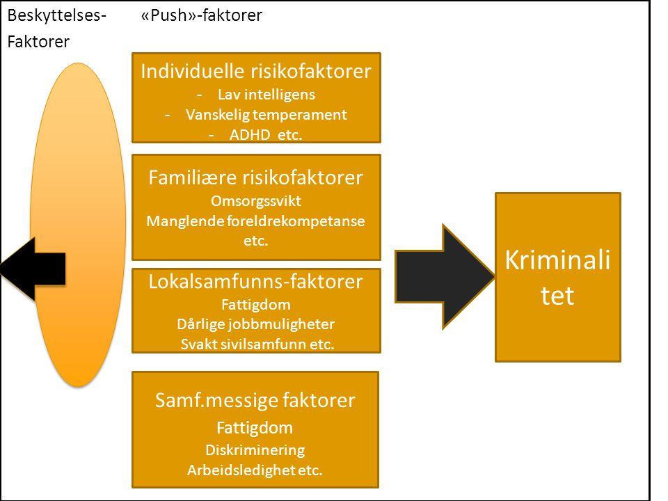 Beskyttelses- «Push»-faktorer Faktorer Individuelle risikofaktorer -Lav intelligens -Vanskelig temperament -ADHD etc. Familiære risikofaktorer Omsorgs