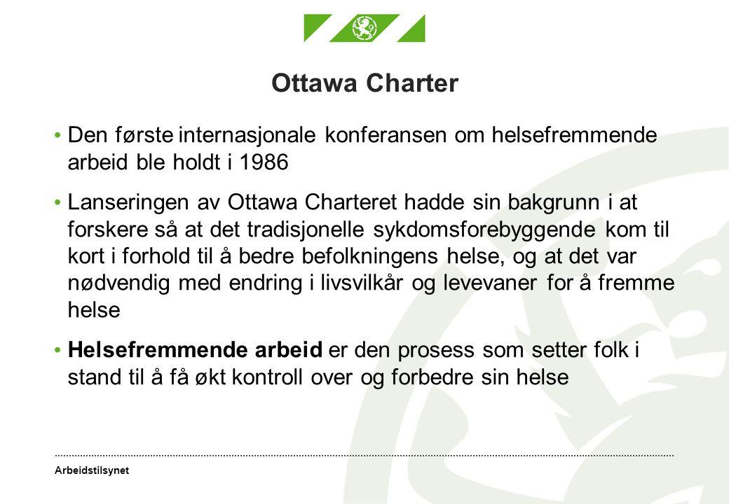 Arbeidstilsynet Ottawa Charter • Den første internasjonale konferansen om helsefremmende arbeid ble holdt i 1986 • Lanseringen av Ottawa Charteret had