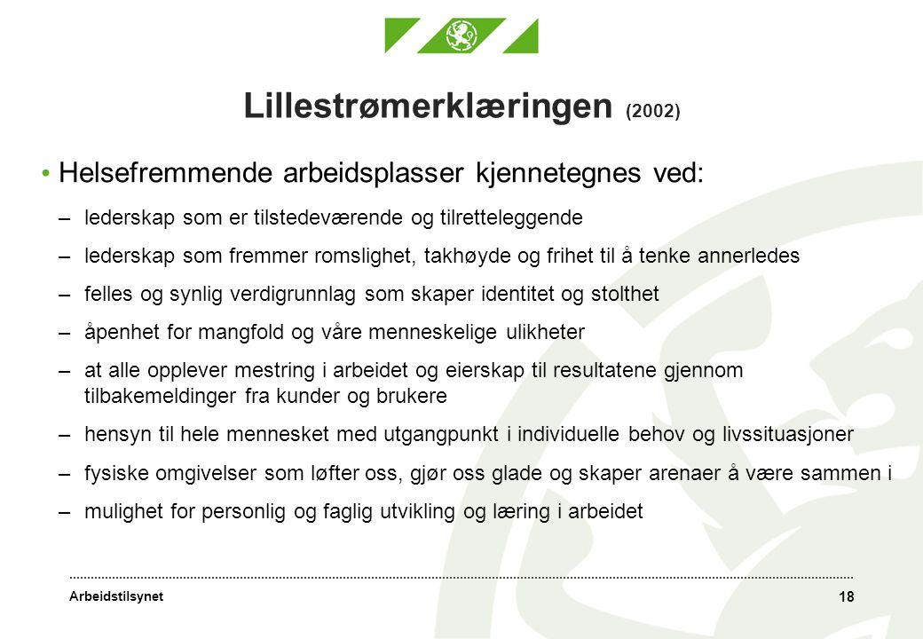 Arbeidstilsynet Lillestrømerklæringen (2002) • Helsefremmende arbeidsplasser kjennetegnes ved: –lederskap som er tilstedeværende og tilretteleggende –