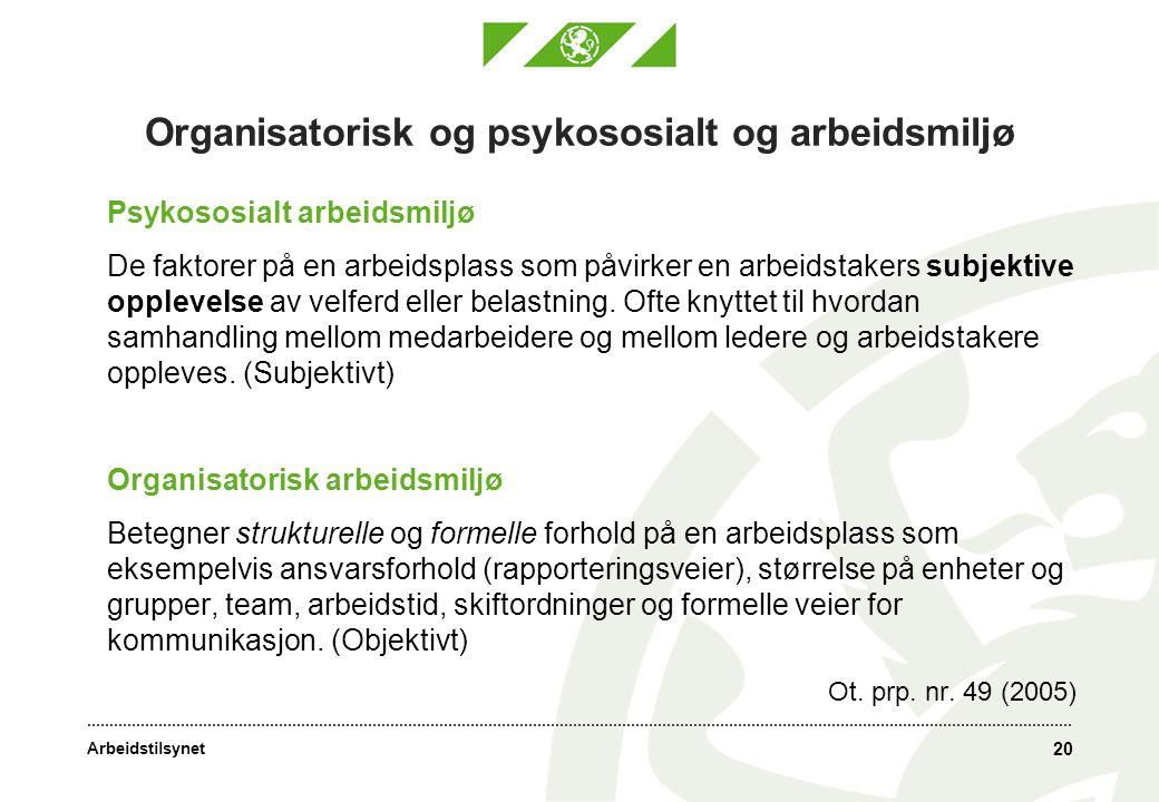 Arbeidstilsynet 20 Organisatorisk og psykososialt og arbeidsmiljø Psykososialt arbeidsmiljø De faktorer på en arbeidsplass som påvirker en arbeidstake