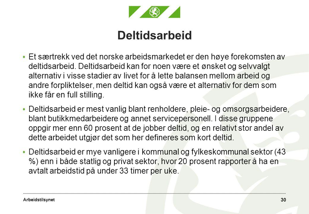 Arbeidstilsynet Deltidsarbeid • Et særtrekk ved det norske arbeidsmarkedet er den høye forekomsten av deltidsarbeid. Deltidsarbeid kan for noen være e