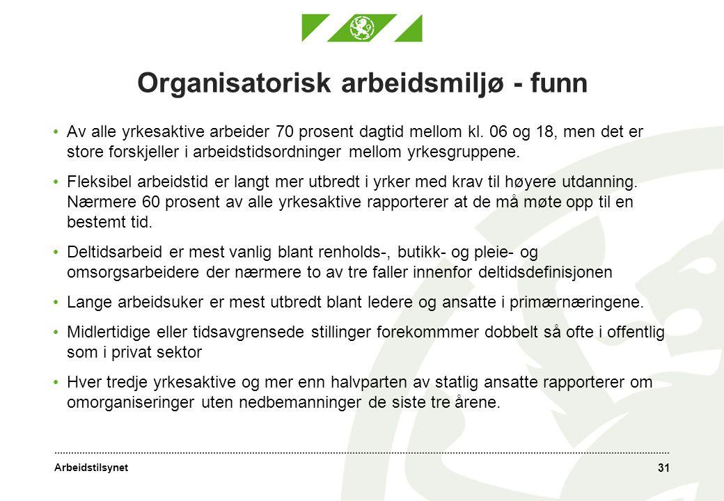 Arbeidstilsynet Organisatorisk arbeidsmiljø - funn • Av alle yrkesaktive arbeider 70 prosent dagtid mellom kl. 06 og 18, men det er store forskjeller