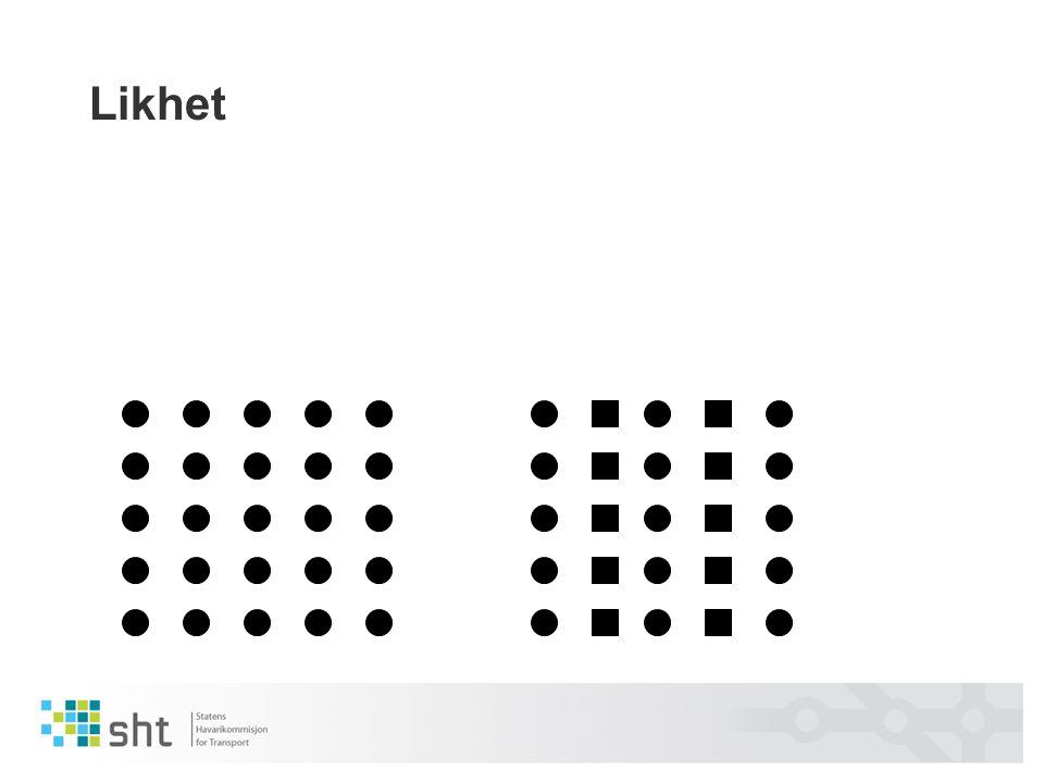 Likhet