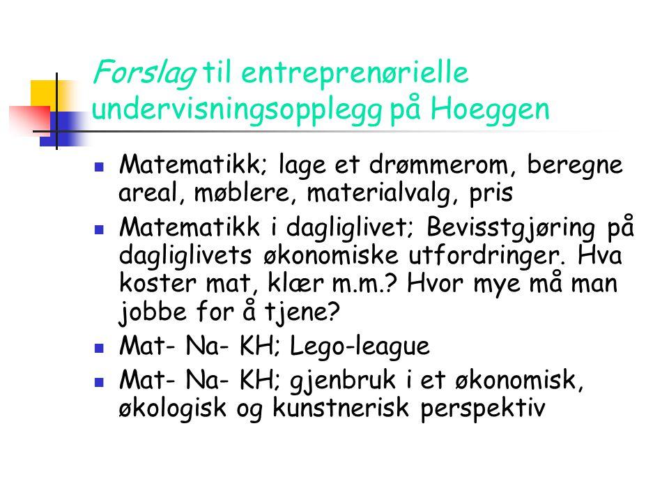 Forslag til entreprenørielle undervisningsopplegg på Hoeggen  Matematikk; lage et drømmerom, beregne areal, møblere, materialvalg, pris  Matematikk