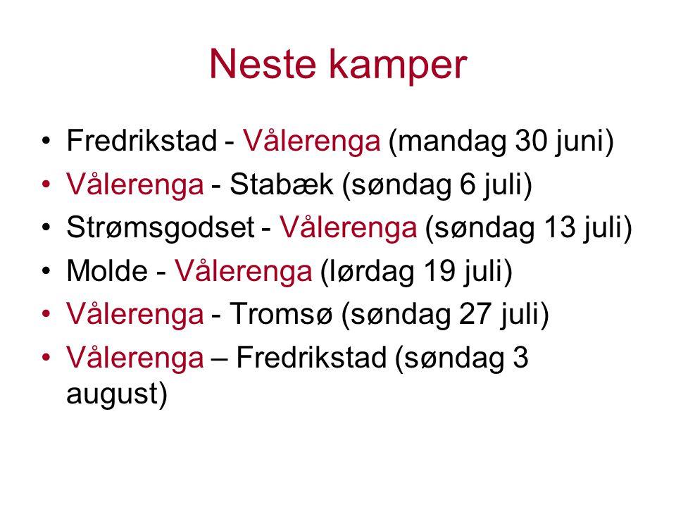 Stabæk Fredrikstad Bodø/Glimt Lyn Brann Viking Rosenborg Vålerenga Strømsgodset Tromsø Molde Lillestrøm Aalesund Hamkam