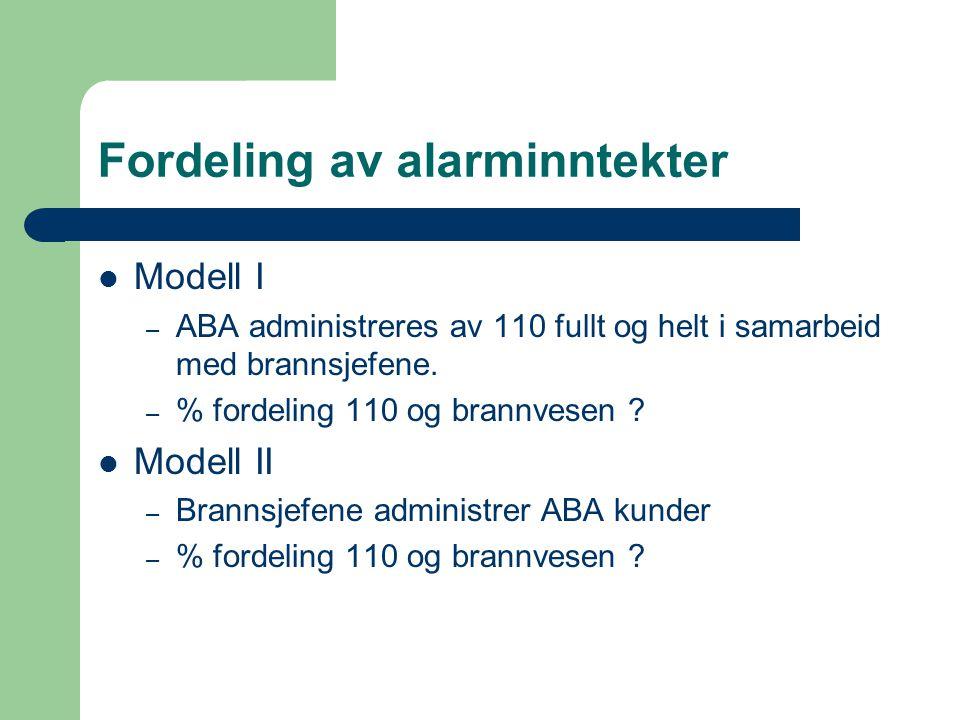 Fordeling av alarminntekter  Modell I – ABA administreres av 110 fullt og helt i samarbeid med brannsjefene. – % fordeling 110 og brannvesen ?  Mode