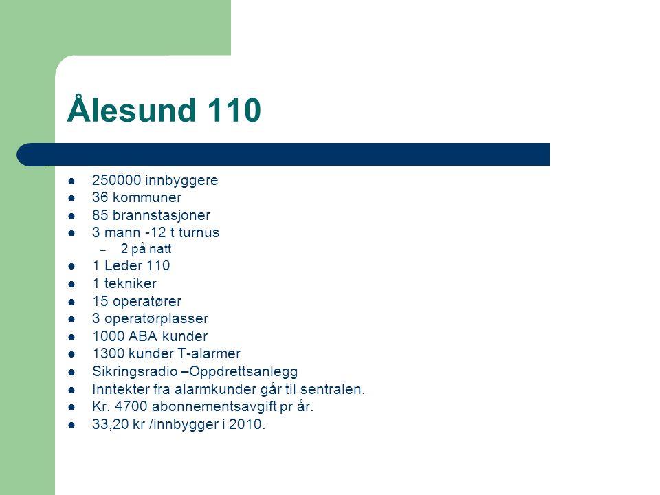 Ålesund 110  250000 innbyggere  36 kommuner  85 brannstasjoner  3 mann -12 t turnus – 2 på natt  1 Leder 110  1 tekniker  15 operatører  3 ope