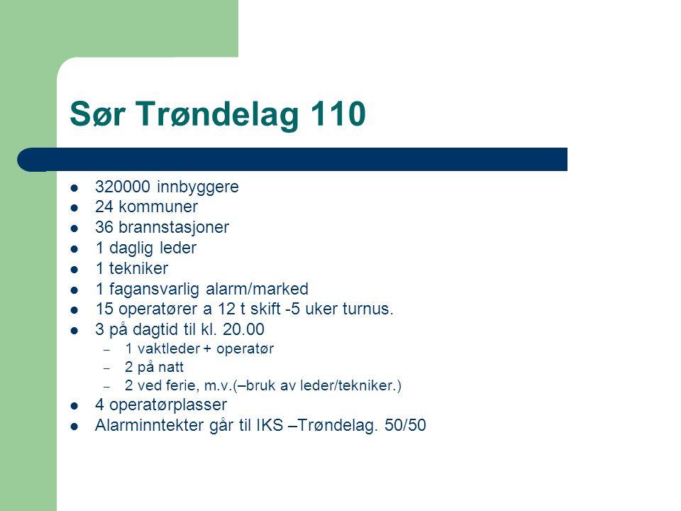Sør Trøndelag 110  320000 innbyggere  24 kommuner  36 brannstasjoner  1 daglig leder  1 tekniker  1 fagansvarlig alarm/marked  15 operatører a