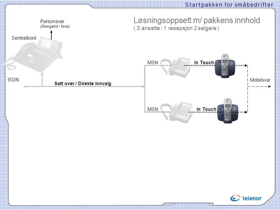 Sentralbord ISDN Satt over / Direkte innvalg MSN In Touch Personsvar (Stengetid / ferie) Løsningsoppsett m/ pakkens innhold ( 3 ansatte : 1 resepsjon