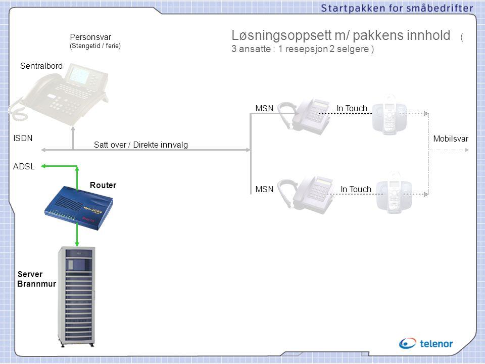 Router ADSL Server Brannmur Sentralbord ISDN Satt over / Direkte innvalg MSN In Touch Personsvar (Stengetid / ferie) Løsningsoppsett m/ pakkens innhol