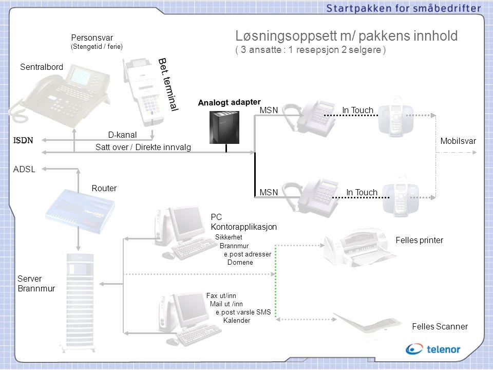 Router ADSL Server Brannmur Sentralbord ISDN Satt over / Direkte innvalg MSN In Touch Personsvar (Stengetid / ferie) PC Kontorapplikasjon Sikkerhet Br