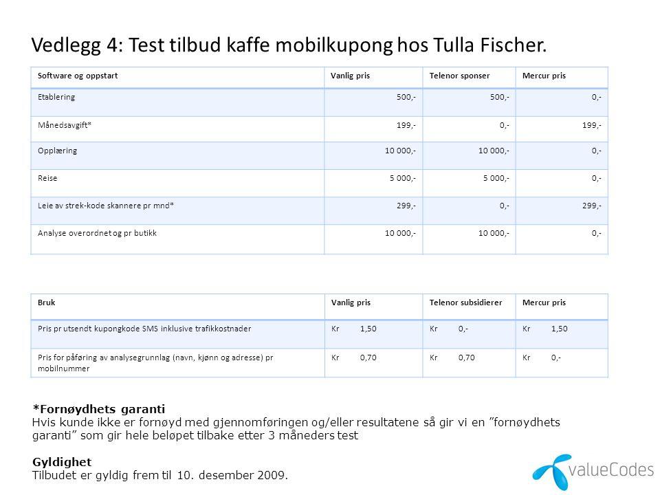 Software og oppstartVanlig prisTelenor sponserMercur pris Etablering500,- 0,- Månedsavgift*199,-0,-199,- Opplæring10 000,- 0,- Reise5 000,- 0,- Leie av strek-kode skannere pr mnd*299,-0,-299,- Analyse overordnet og pr butikk10 000,- 0,- Vedlegg 4: Test tilbud kaffe mobilkupong hos Tulla Fischer.