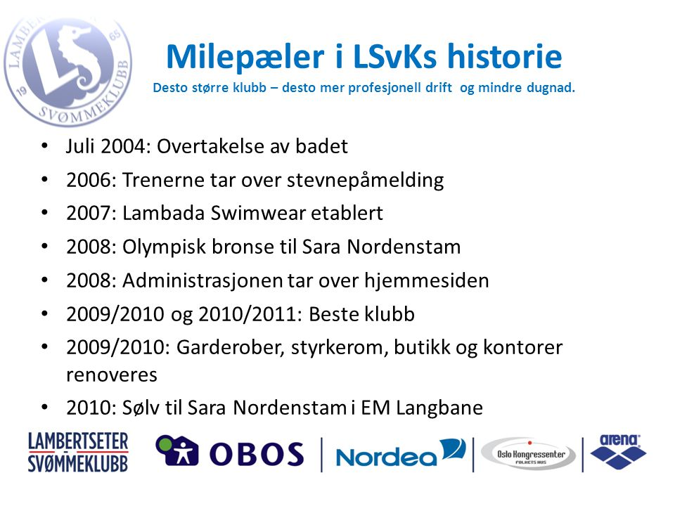 • Juli 2004: Overtakelse av badet • 2006: Trenerne tar over stevnepåmelding • 2007: Lambada Swimwear etablert • 2008: Olympisk bronse til Sara Nordens