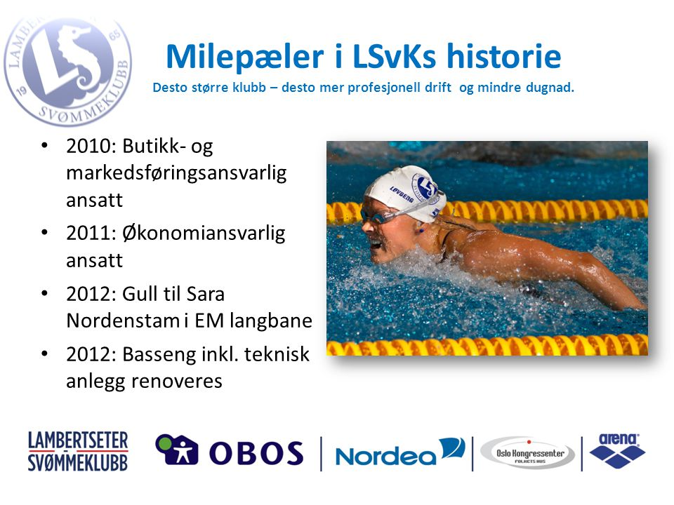 • 2010: Butikk- og markedsføringsansvarlig ansatt • 2011: Økonomiansvarlig ansatt • 2012: Gull til Sara Nordenstam i EM langbane • 2012: Basseng inkl.