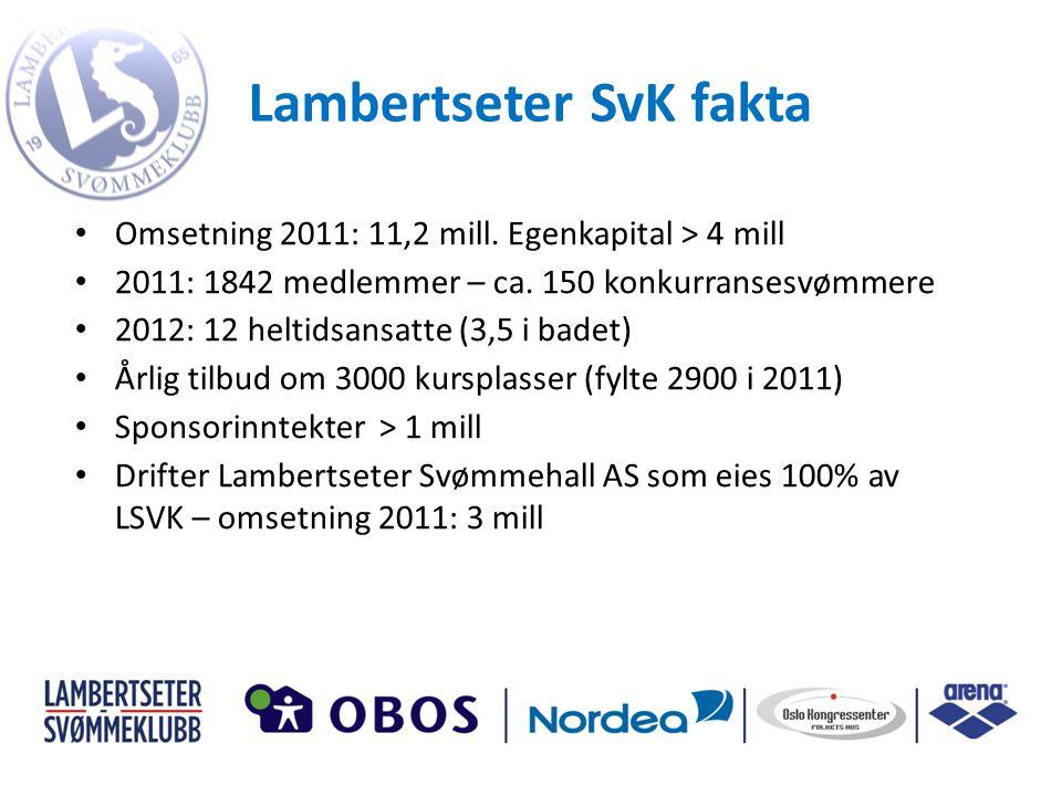 • Omsetning 2011: 11,2 mill. Egenkapital > 4 mill • 2011: 1842 medlemmer – ca. 150 konkurransesvømmere • 2012: 12 heltidsansatte (3,5 i badet) • Årlig