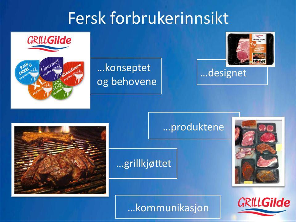 Fersk forbrukerinnsikt …konseptet og behovene …grillkjøttet …produktene …designet …kommunikasjon