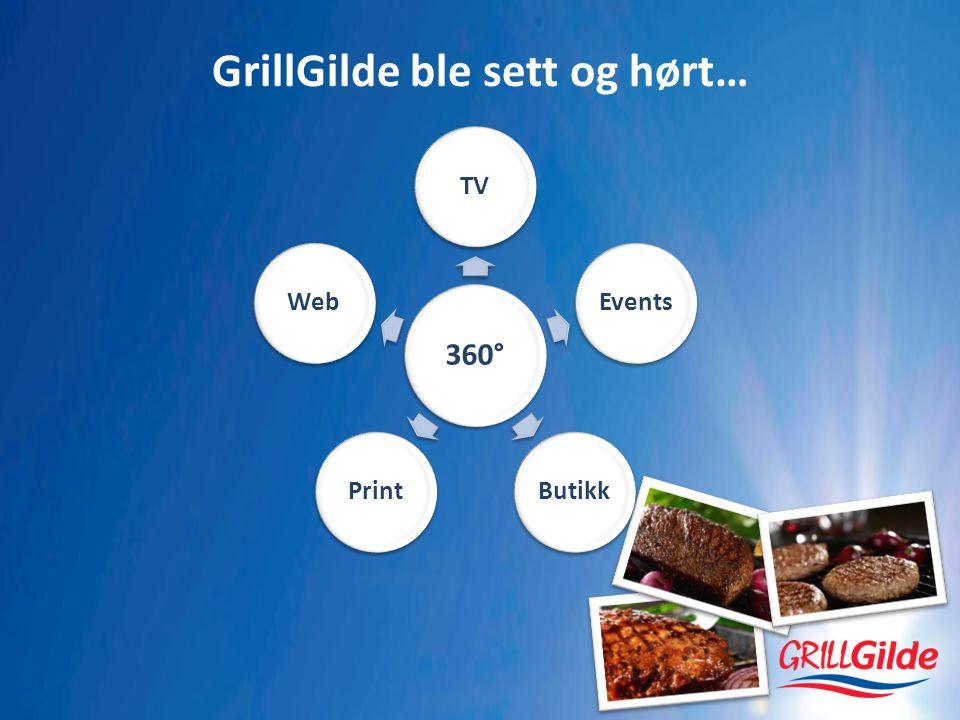 GrillGilde ble sett og hørt… 360° TVEventsButikkPrintWeb