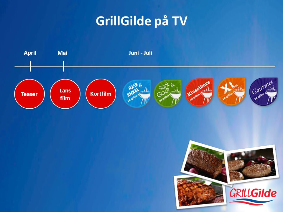 AprilMaiJuni - Juli Teaser Lans film GrillGilde på TV Kortfilm