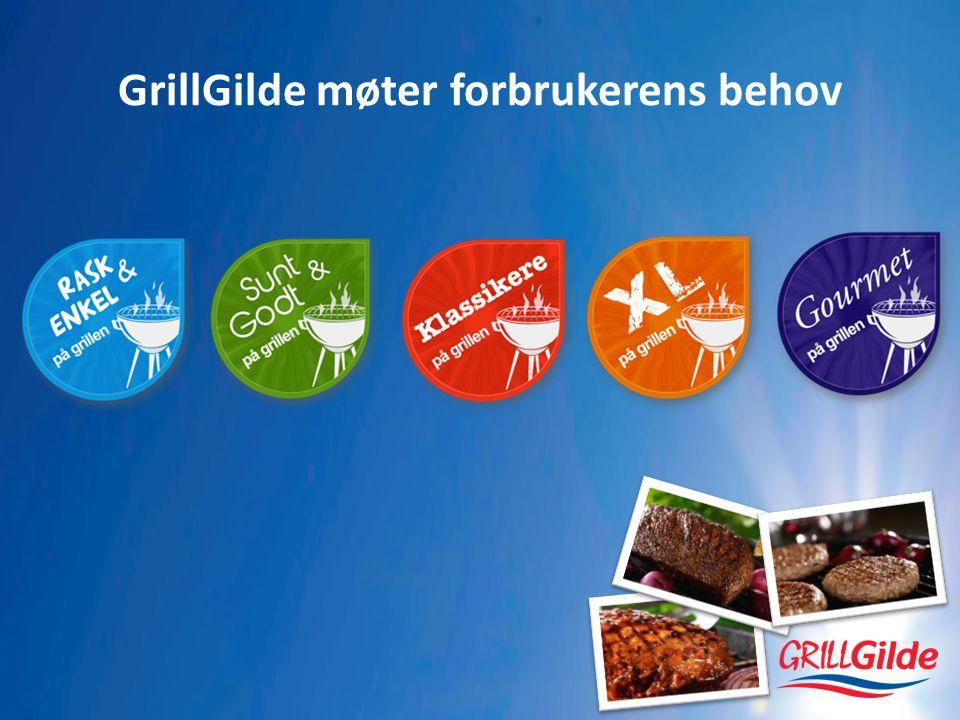 GrillGilde møter forbrukerens behov