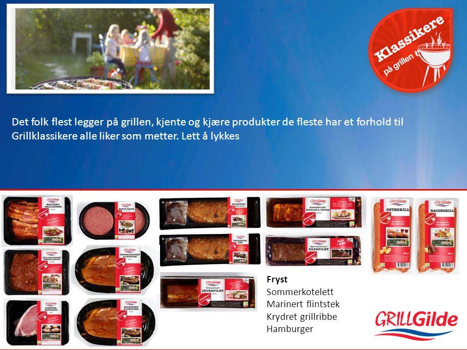 Det folk flest legger på grillen, kjente og kjære produkter de fleste har et forhold til Grillklassikere alle liker som metter.