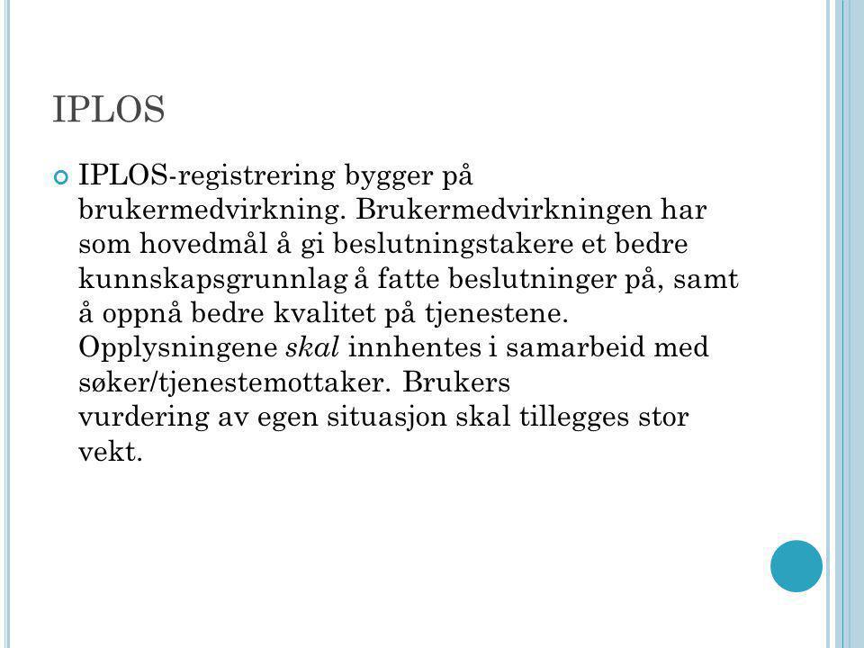 IPLOS IPLOS-registrering bygger på brukermedvirkning.