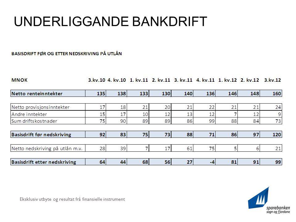 UNDERLIGGANDE BANKDRIFT Eksklusiv utbyte og resultat frå finansielle instrument