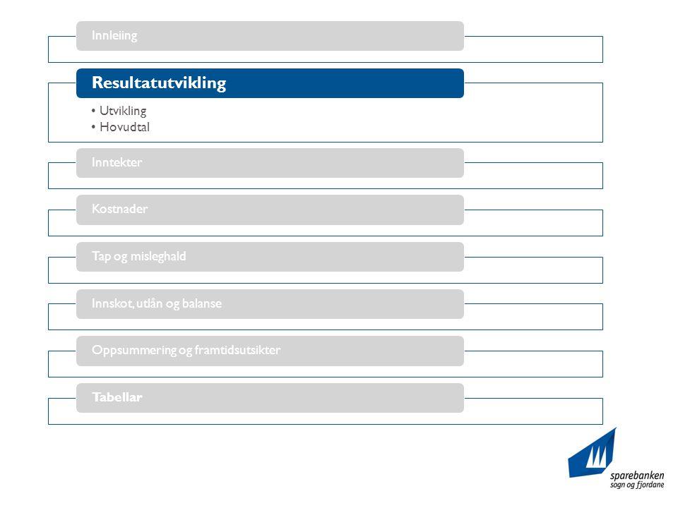 Innleiing •Utvikling •Hovudtal Resultatutvikling InntekterKostnaderTap og misleghaldInnskot, utlån og balanseOppsummering og framtidsutsikterTabellar
