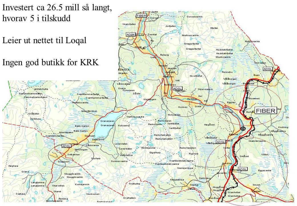 Investert ca 26.5 mill så langt, hvorav 5 i tilskudd Leier ut nettet til Loqal Ingen god butikk for KRK