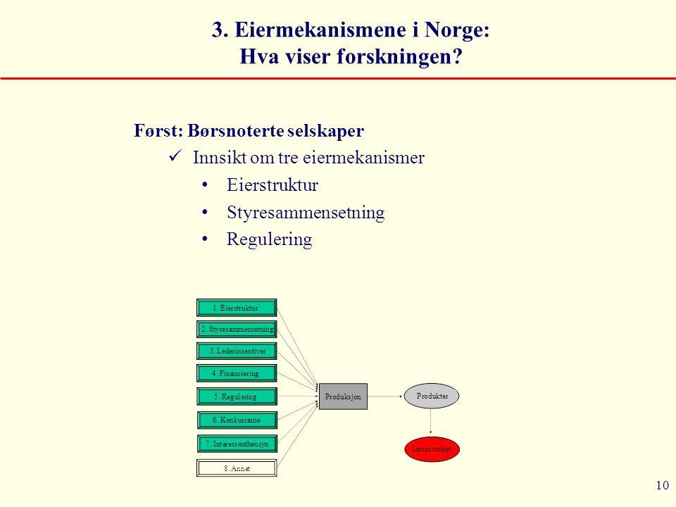 10 3. Eiermekanismene i Norge: Hva viser forskningen? Først: Børsnoterte selskaper  Innsikt om tre eiermekanismer • Eierstruktur • Styresammensetning