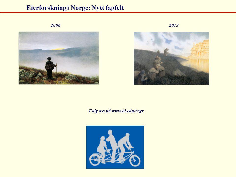Følg oss på www.bi.edu/ccgr 2006 2013 Eierforskning i Norge: Nytt fagfelt