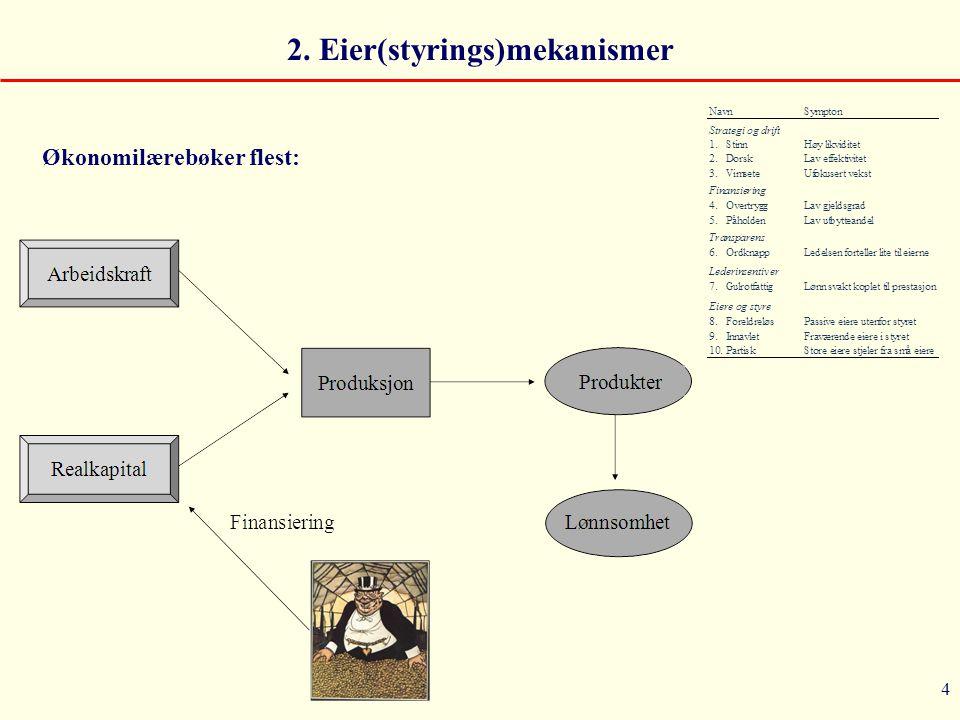 4 2. Eier(styrings)mekanismer Økonomilærebøker flest: