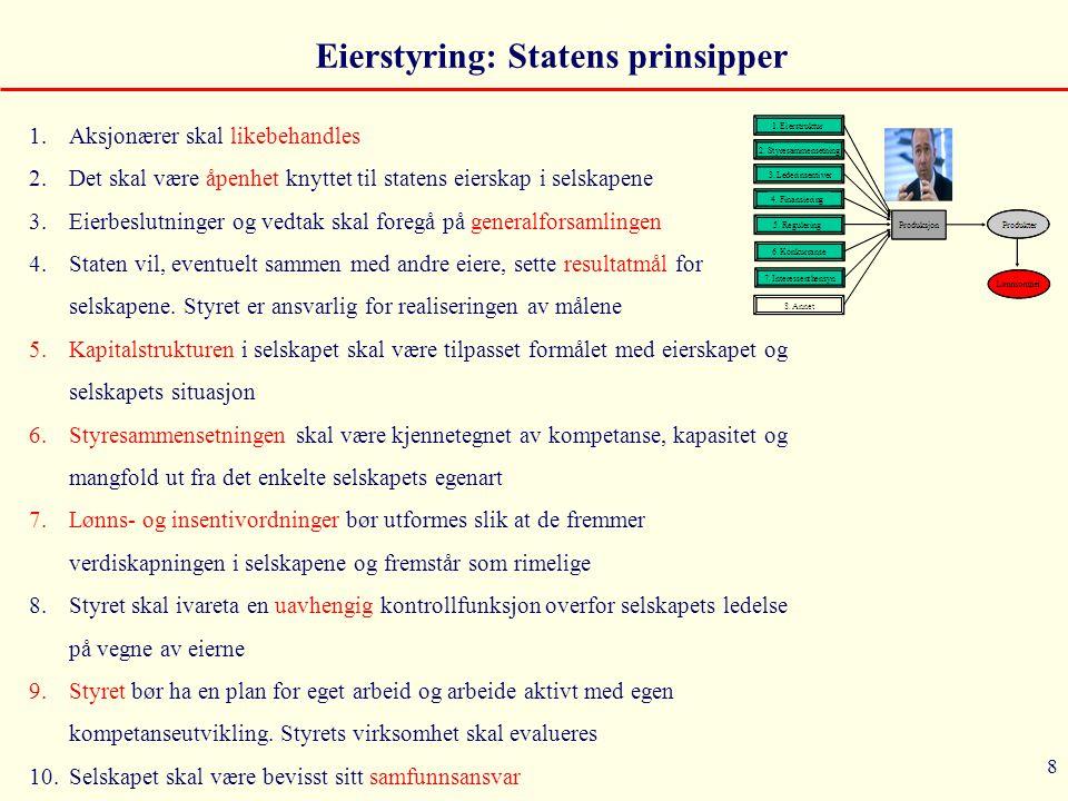 8 Eierstyring: Statens prinsipper 1.Aksjonærer skal likebehandles 2.Det skal være åpenhet knyttet til statens eierskap i selskapene 3.Eierbeslutninger