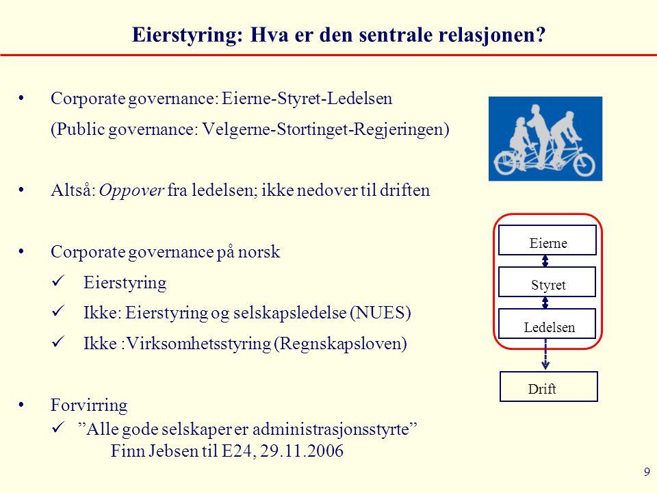9 Eierstyring: Hva er den sentrale relasjonen? • Corporate governance: Eierne-Styret-Ledelsen (Public governance: Velgerne-Stortinget-Regjeringen) • A