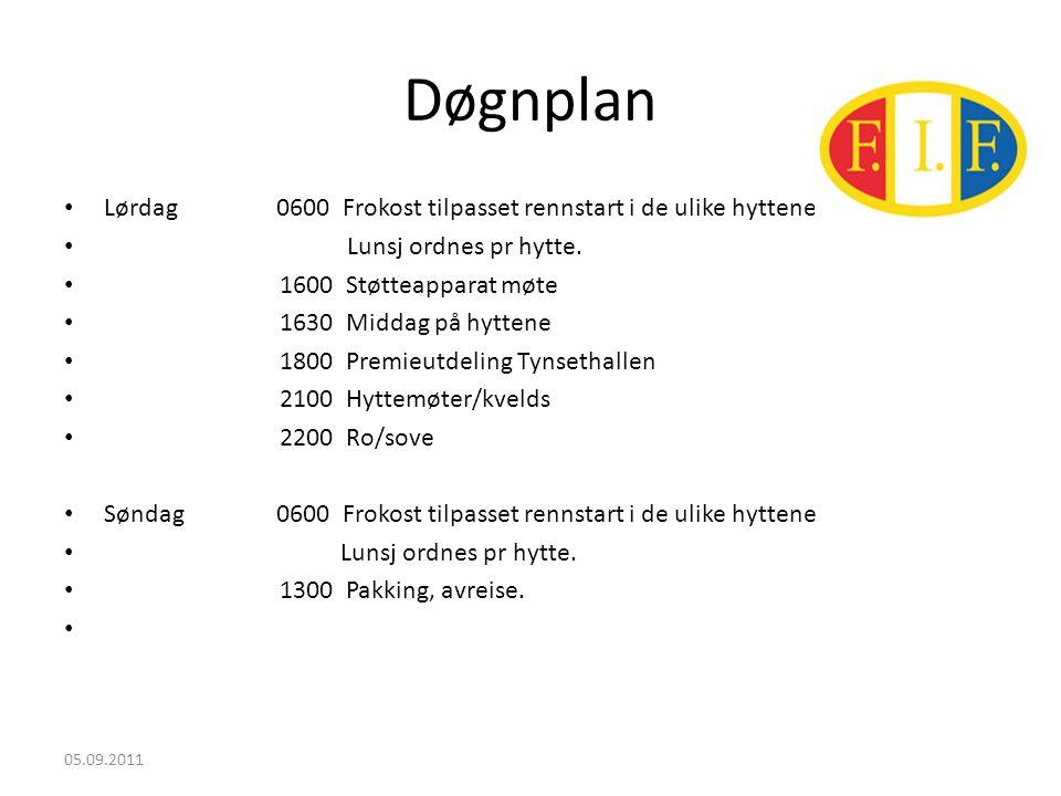 Døgnplan 05.09.2011 • Lørdag0600 Frokost tilpasset rennstart i de ulike hyttenee • Lunsj ordnes pr hytte.