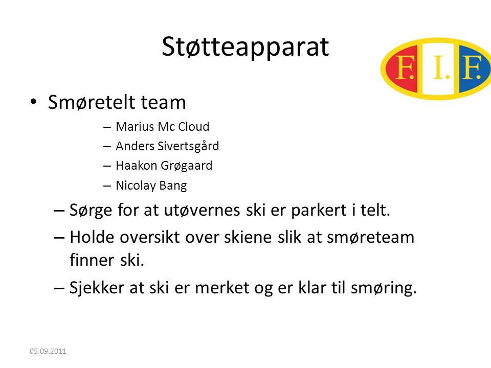 Støtteapparat • Smøretelt team – Marius Mc Cloud – Anders Sivertsgård – Haakon Grøgaard – Nicolay Bang – Sørge for at utøvernes ski er parkert i telt.