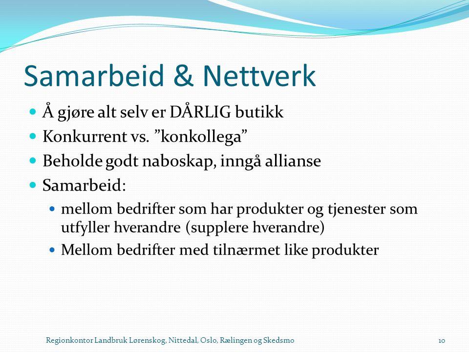 """Samarbeid & Nettverk  Å gjøre alt selv er DÅRLIG butikk  Konkurrent vs. """"konkollega""""  Beholde godt naboskap, inngå allianse  Samarbeid:  mellom b"""