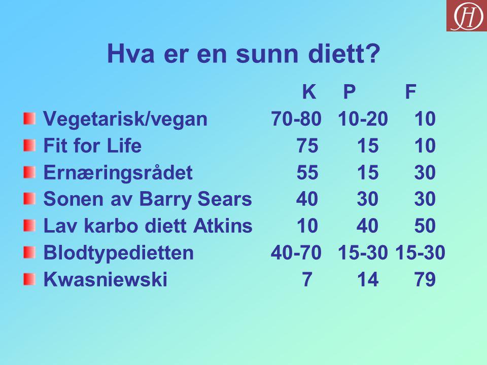 Hva er en sunn diett? K P F Vegetarisk/vegan70-8010-2010 Fit for Life751510 Ernæringsrådet551530 Sonen av Barry Sears403030 Lav karbo diett Atkins1040