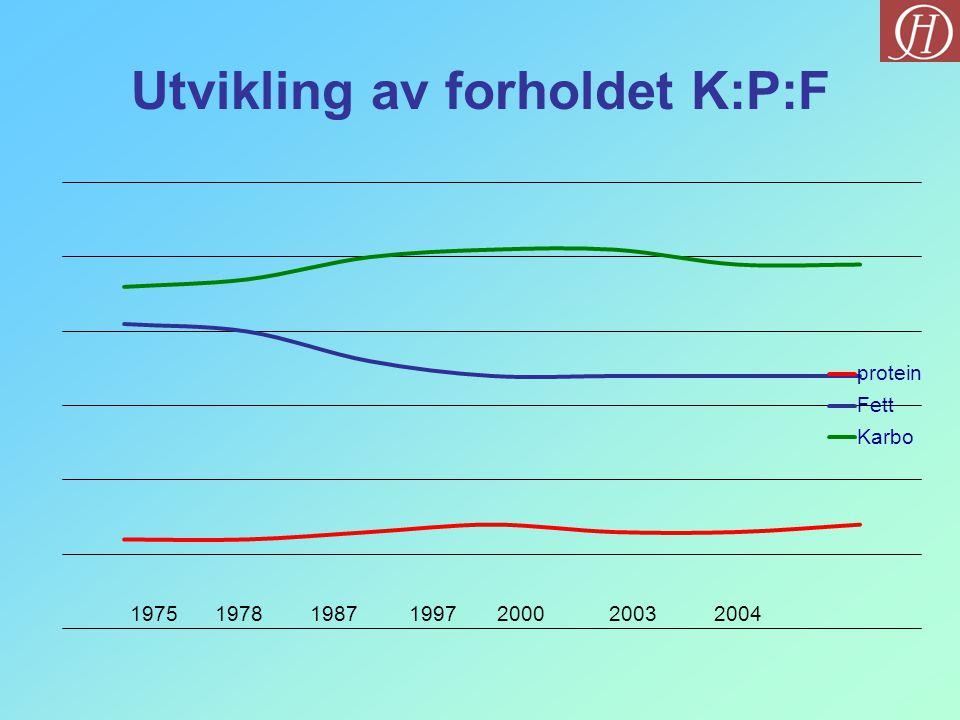 Utvikling av forholdet K:P:F