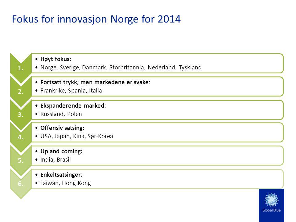 Fokus for innovasjon Norge for 2014 1. •Høyt fokus: •Norge, Sverige, Danmark, Storbritannia, Nederland, Tyskland 2. •Fortsatt trykk, men markedene er
