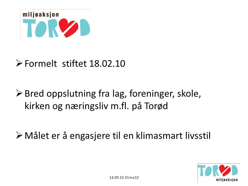 Torød – en plass med ca 1800 innbyggere i Nøtterøy kommune Folkemøte 18.04.10 TORØD 14.09.10 Klima10