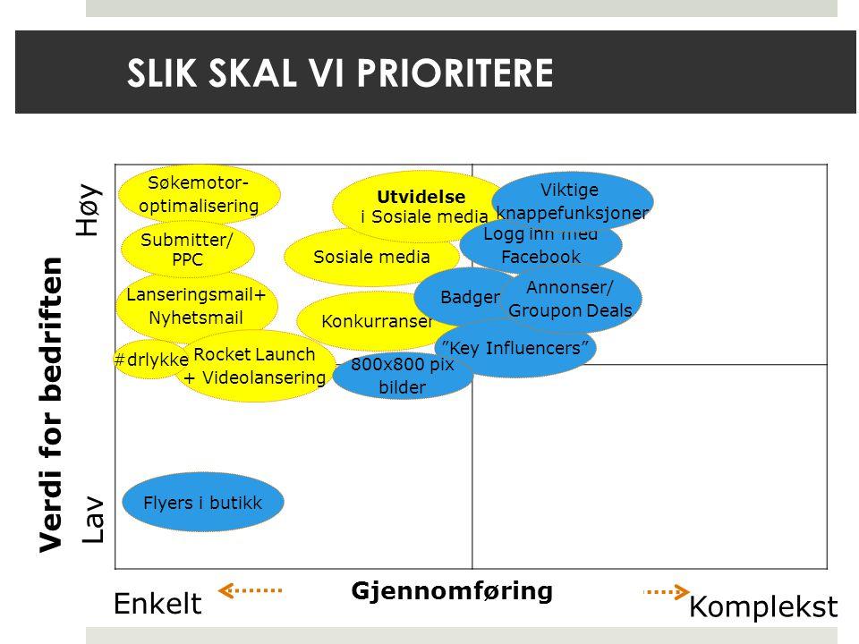 """dr. Lykke Interiør I SOSIALE MEDIA Blogg.no VIKTIGE """" LIK """" OG """" DEL """" KNAPPER SOM SKAPER PR"""