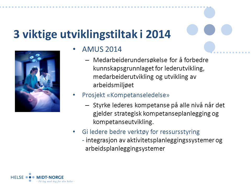 Rullering av Strategi 2020 Program igangsatt: • program for kvalitet og pasientsikkerhet • program for effektivitet og virksomhetsstyring • Program for E-Helse