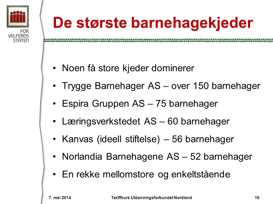 Barnehager er god butikk Eli Sævareid - daglig leder og medeier i Trygge Barnehager: Barnehager ble pengebinge Dagens Næringsliv, 12.09.2012 7.