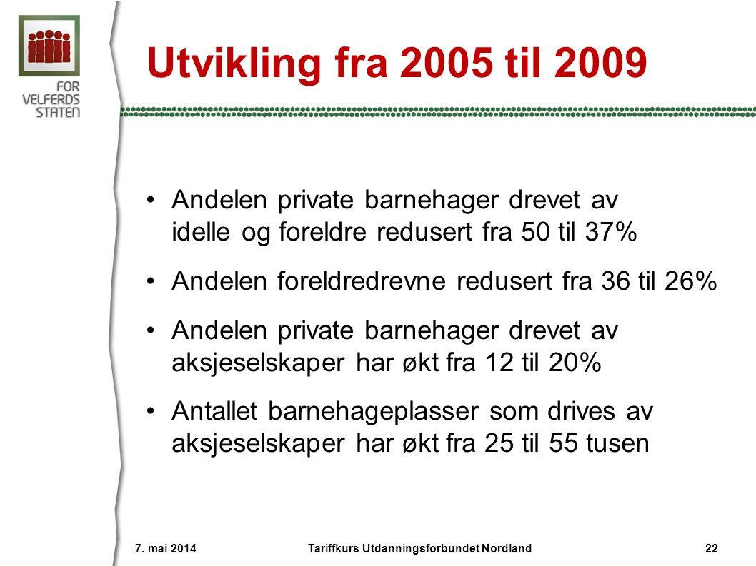 Rødgrønn kommersialisering 7. mai 2014 23Tariffkurs Utdanningsforbundet Nordland