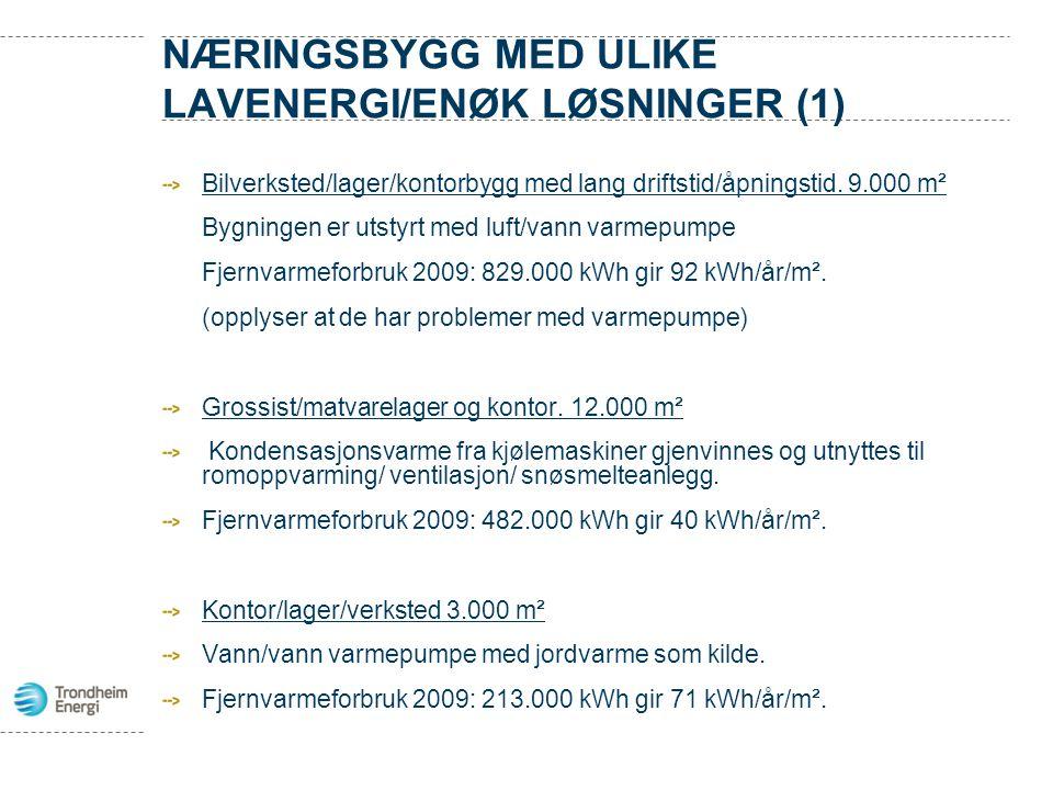 Bilverksted/lager/kontorbygg med lang driftstid/åpningstid. 9.000 m² Bygningen er utstyrt med luft/vann varmepumpe Fjernvarmeforbruk 2009: 829.000 kWh